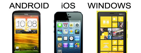 styresystemer mobiltelefoner