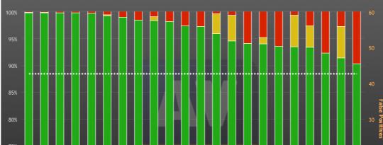Stortest: Her er de bedste antivirus-programmer netop nu - Computerworld