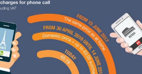 76264b3f7ae0 EU kan ikke stoppe prisstigninger hos teleudbyderne efter roaming-aftale