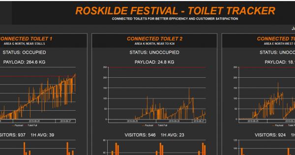 8874f7997524 Så vild er dataindsamlingen på Roskilde Festival  Selv dit toiletbesøg  bliver logget