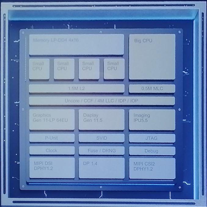 Tilslut flere processorer